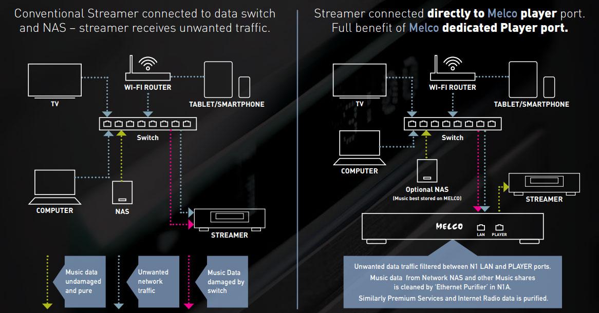 Streaming_Diagram